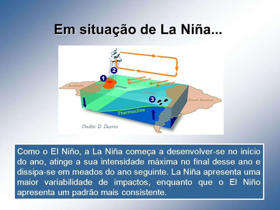 Em situação de La Niña...