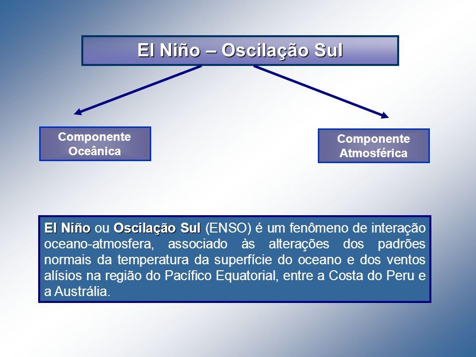 El Niño – Oscilação Sul Componente. Oceânica. Componente. Atmosférica.