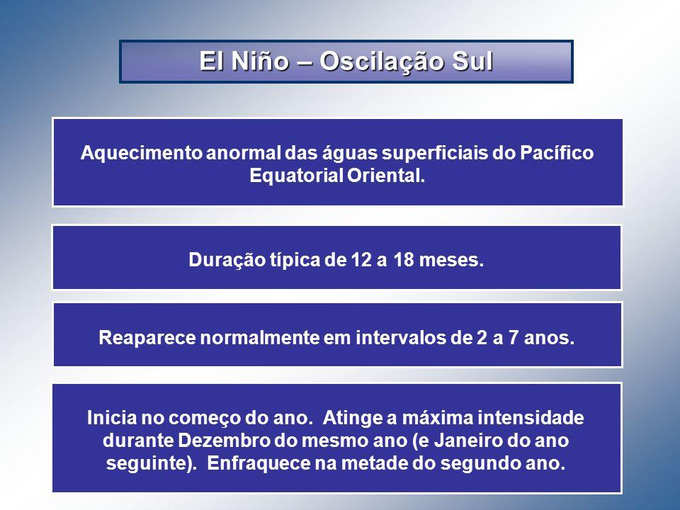 El Niño – Oscilação Sul Aquecimento anormal das águas superficiais do Pacífico Equatorial Oriental.