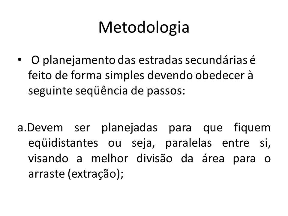 Metodologia O planejamento das estradas secundárias é feito de forma simples devendo obedecer à seguinte seqüência de passos: