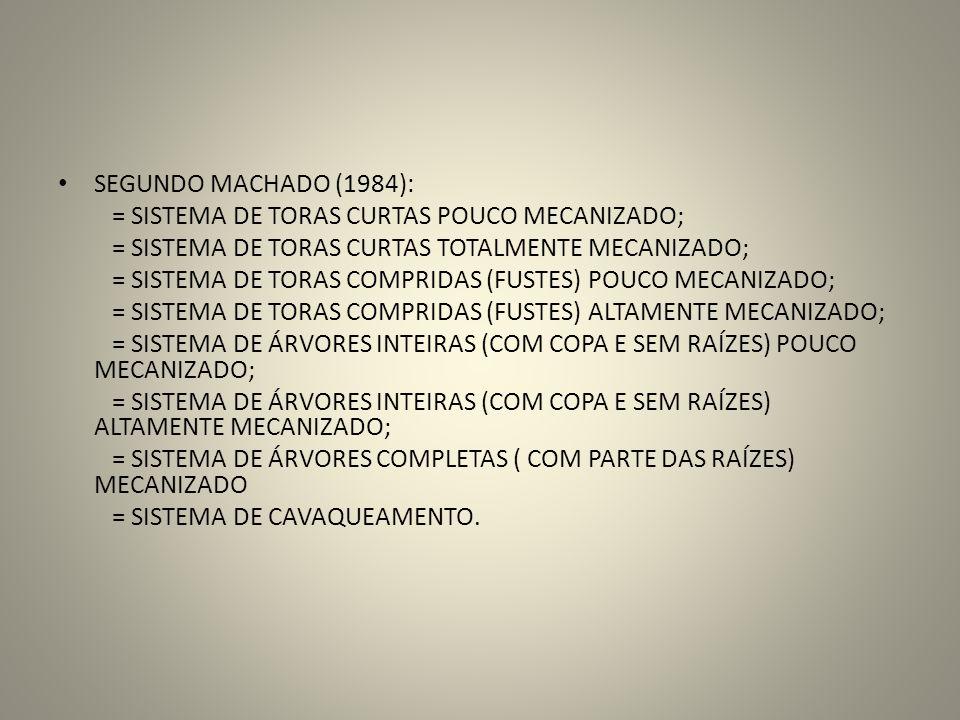 SEGUNDO MACHADO (1984): = SISTEMA DE TORAS CURTAS POUCO MECANIZADO; = SISTEMA DE TORAS CURTAS TOTALMENTE MECANIZADO;