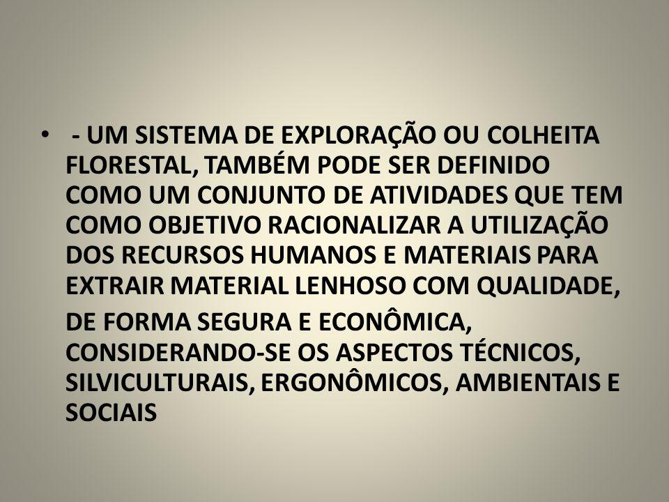 - UM SISTEMA DE EXPLORAÇÃO OU COLHEITA FLORESTAL, TAMBÉM PODE SER DEFINIDO COMO UM CONJUNTO DE ATIVIDADES QUE TEM COMO OBJETIVO RACIONALIZAR A UTILIZAÇÃO DOS RECURSOS HUMANOS E MATERIAIS PARA EXTRAIR MATERIAL LENHOSO COM QUALIDADE,
