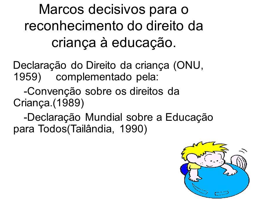 Marcos decisivos para o reconhecimento do direito da criança à educação.