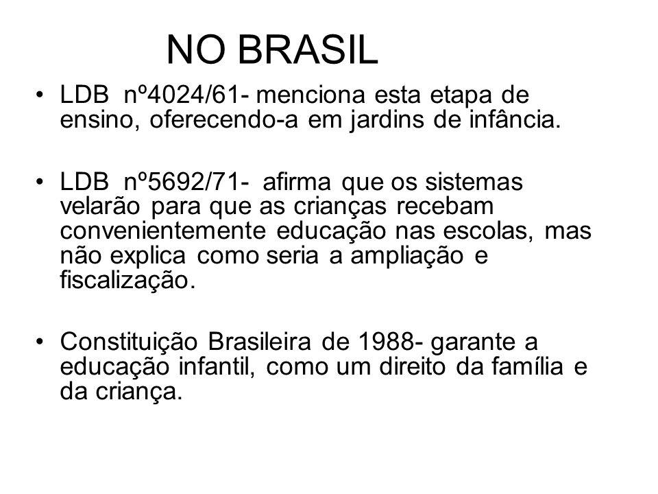 NO BRASIL LDB nº4024/61- menciona esta etapa de ensino, oferecendo-a em jardins de infância.