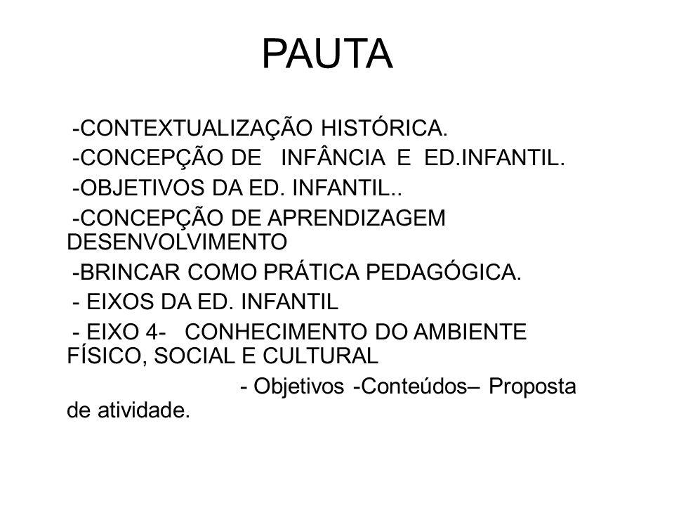 PAUTA -CONTEXTUALIZAÇÃO HISTÓRICA.