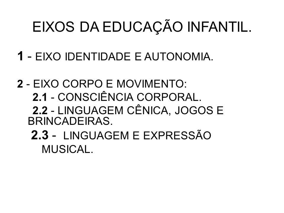 EIXOS DA EDUCAÇÃO INFANTIL.
