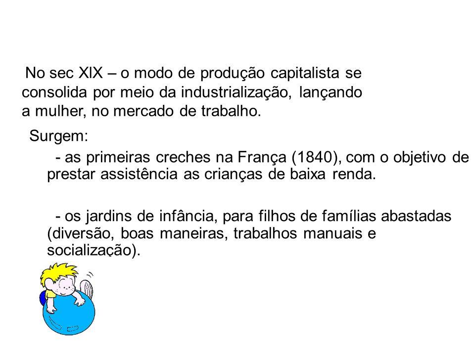 No sec XlX – o modo de produção capitalista se consolida por meio da industrialização, lançando a mulher, no mercado de trabalho.