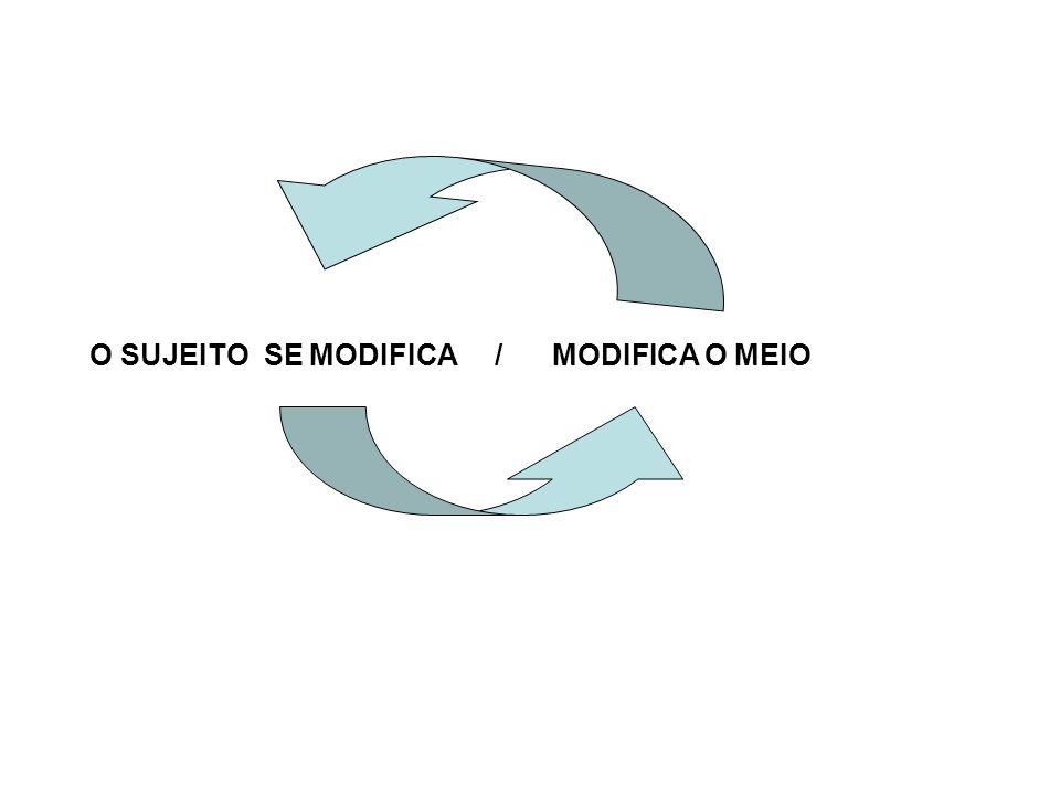 O SUJEITO SE MODIFICA / MODIFICA O MEIO