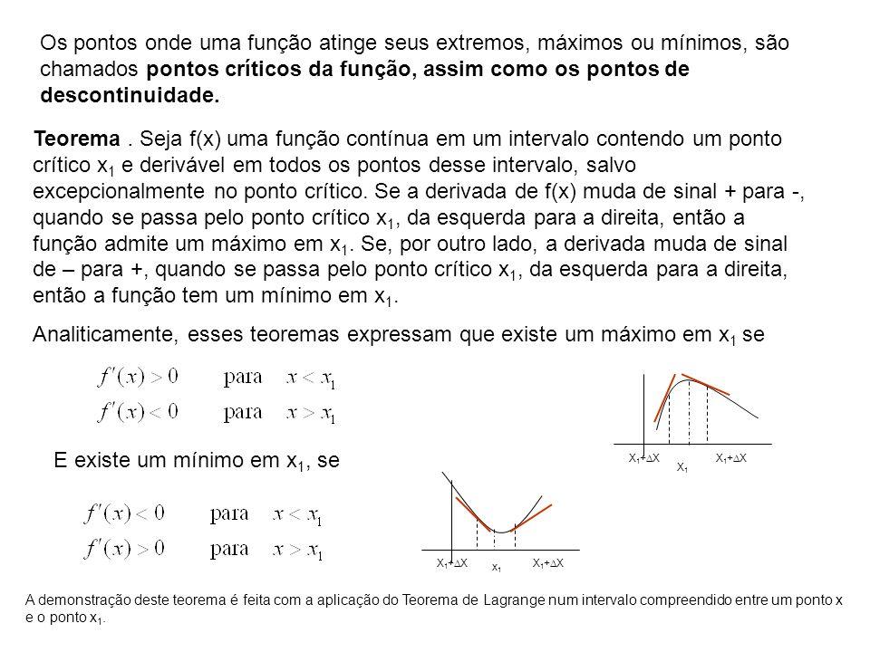 Analiticamente, esses teoremas expressam que existe um máximo em x1 se