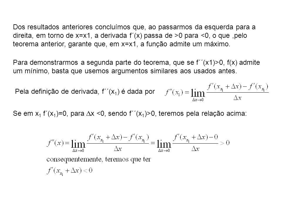 Dos resultados anteriores concluímos que, ao passarmos da esquerda para a direita, em torno de x=x1, a derivada f´(x) passa de >0 para <0, o que ,pelo teorema anterior, garante que, em x=x1, a função admite um máximo.