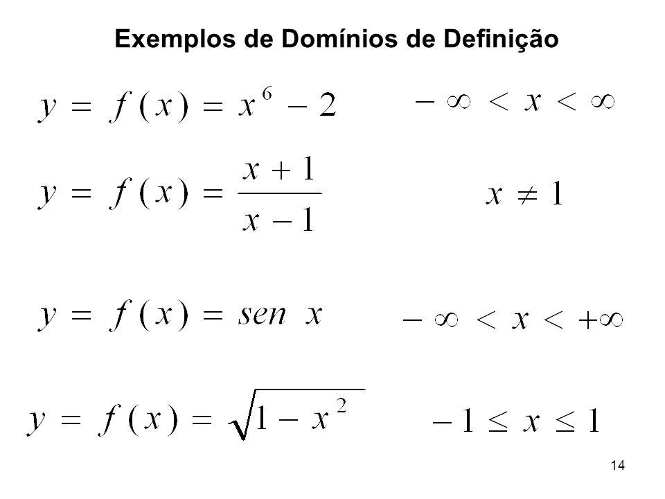 Exemplos de Domínios de Definição