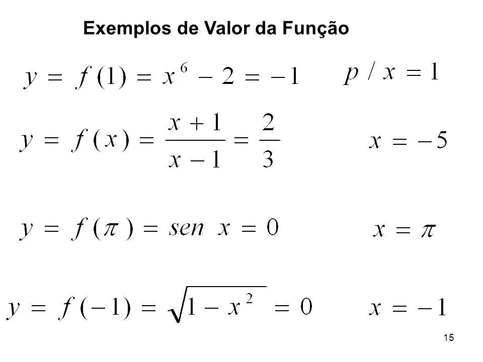 Exemplos de Valor da Função