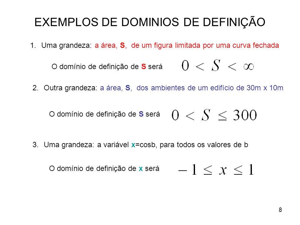 EXEMPLOS DE DOMINIOS DE DEFINIÇÃO