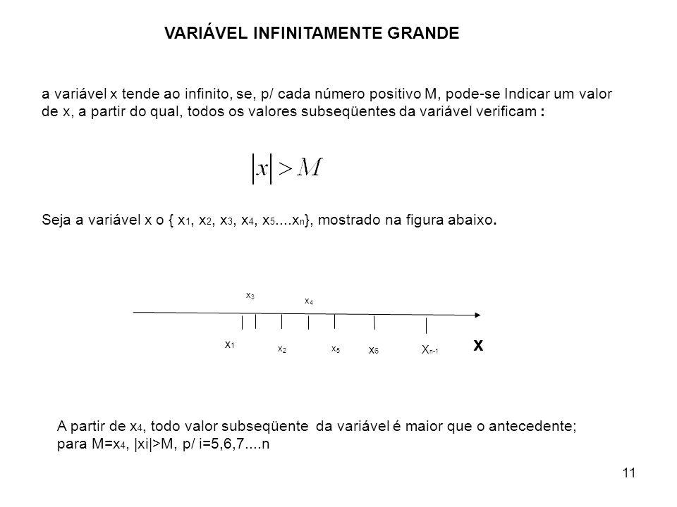 x VARIÁVEL INFINITAMENTE GRANDE