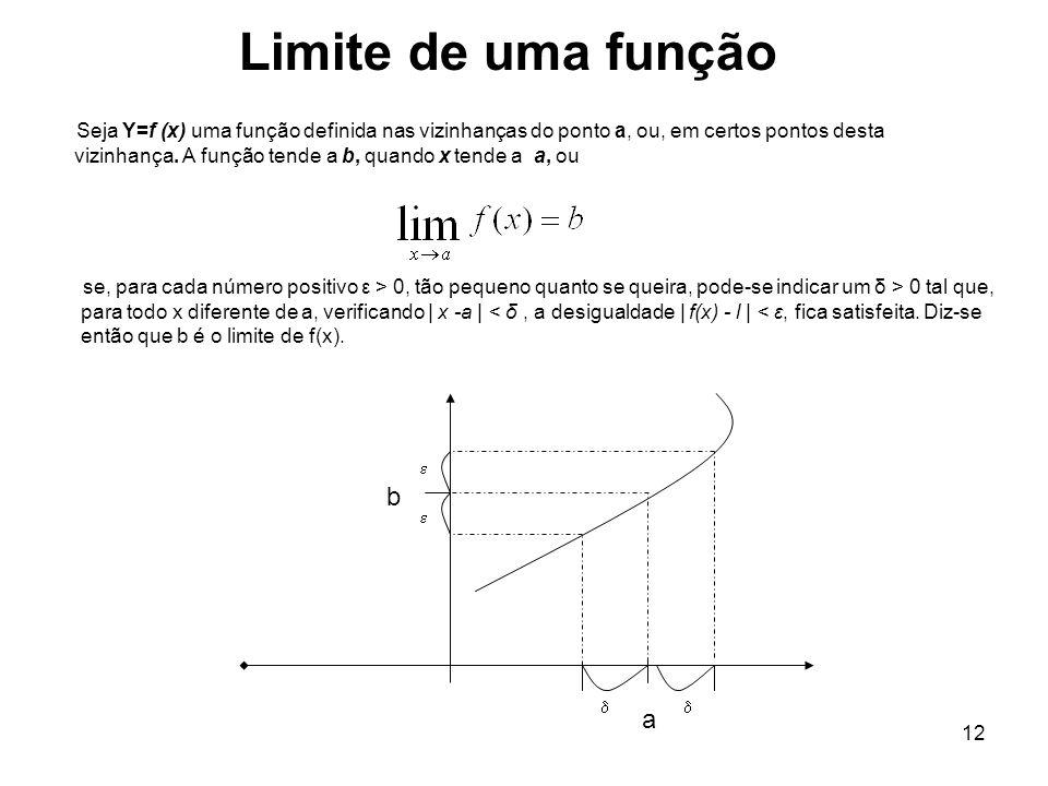 Limite de uma função