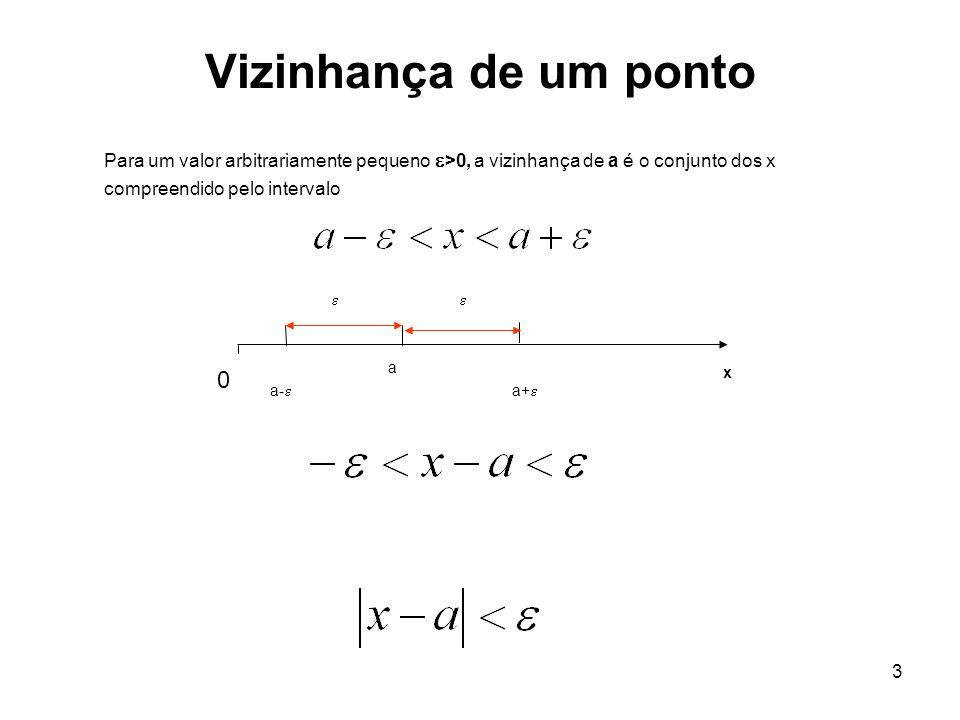 Vizinhança de um ponto Para um valor arbitrariamente pequeno >0, a vizinhança de a é o conjunto dos x compreendido pelo intervalo.
