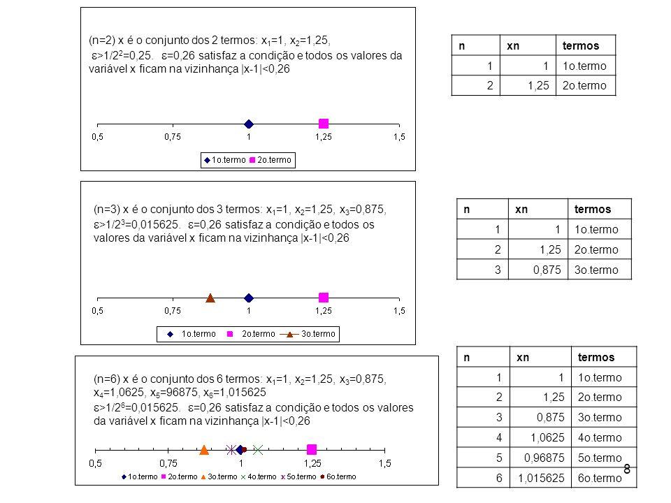 (n=2) x é o conjunto dos 2 termos: x1=1, x2=1,25,