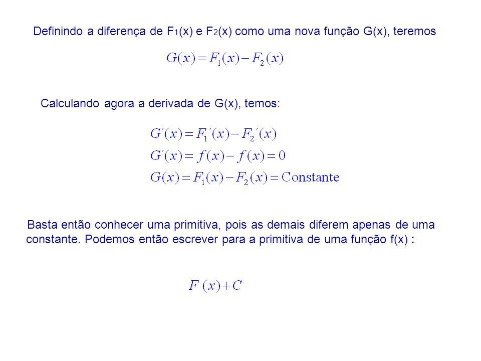 Definindo a diferença de F1(x) e F2(x) como uma nova função G(x), teremos
