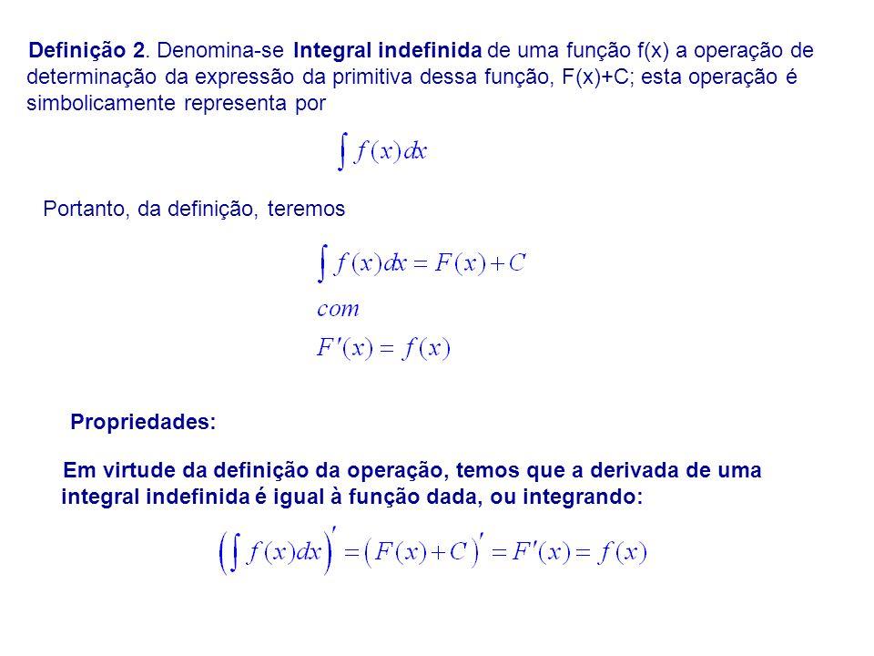 Definição 2. Denomina-se Integral indefinida de uma função f(x) a operação de determinação da expressão da primitiva dessa função, F(x)+C; esta operação é simbolicamente representa por