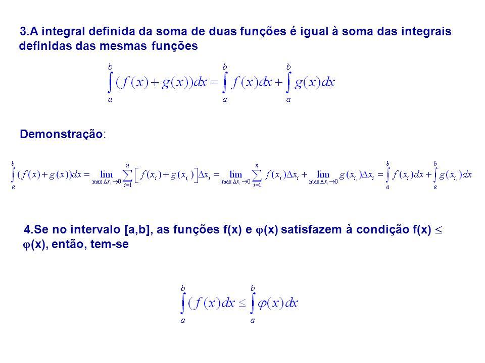 3.A integral definida da soma de duas funções é igual à soma das integrais definidas das mesmas funções