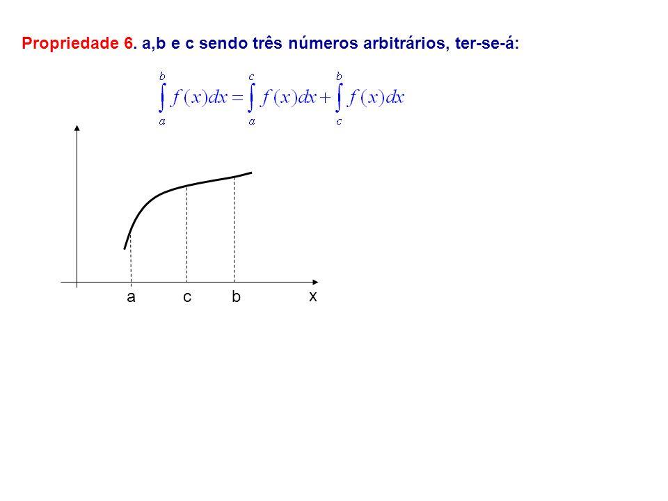 Propriedade 6. a,b e c sendo três números arbitrários, ter-se-á: