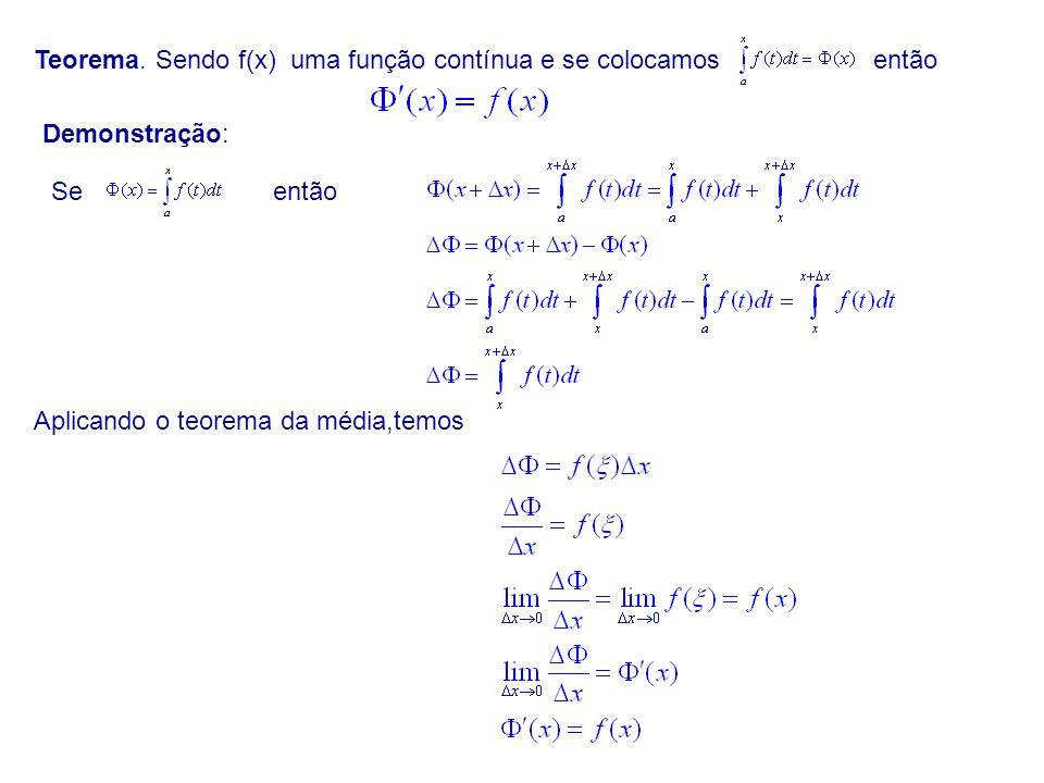 Teorema. Sendo f(x) uma função contínua e se colocamos