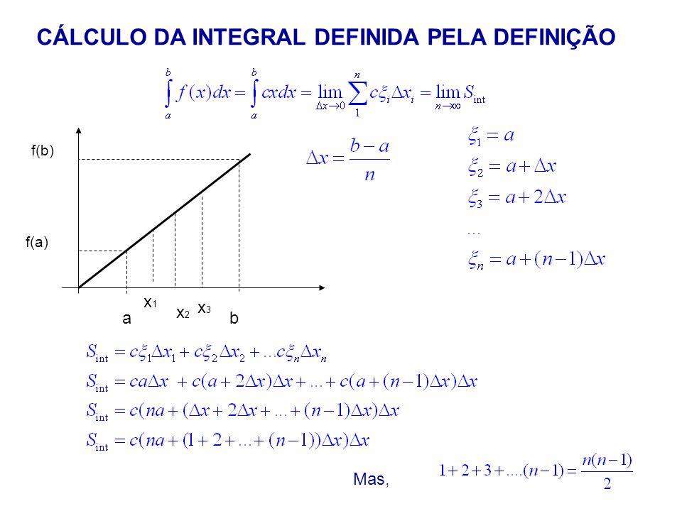 CÁLCULO DA INTEGRAL DEFINIDA PELA DEFINIÇÃO