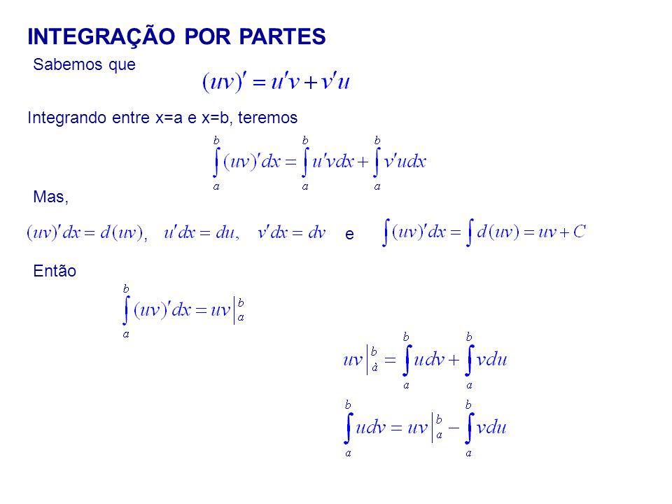 INTEGRAÇÃO POR PARTES Sabemos que Integrando entre x=a e x=b, teremos
