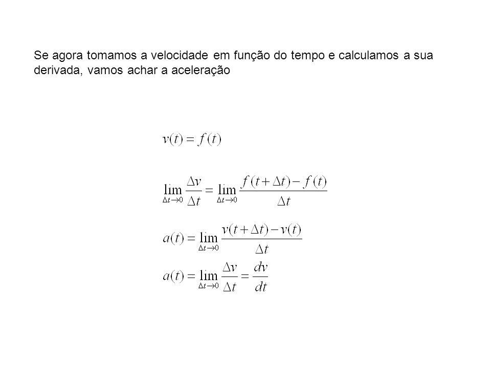 Se agora tomamos a velocidade em função do tempo e calculamos a sua derivada, vamos achar a aceleração