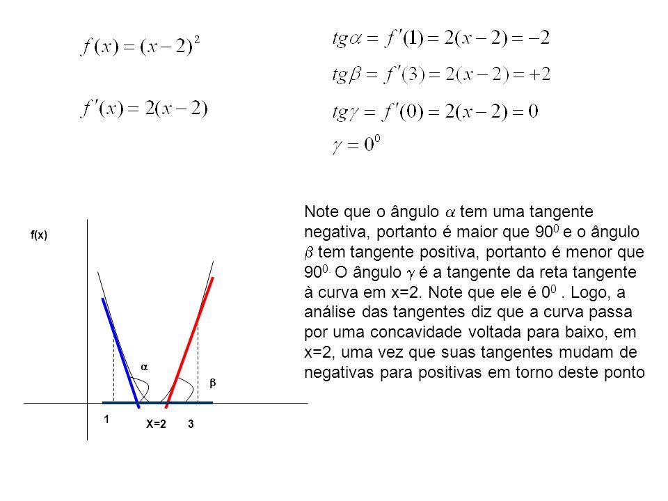 Note que o ângulo  tem uma tangente negativa, portanto é maior que 900 e o ângulo  tem tangente positiva, portanto é menor que 900. O ângulo  é a tangente da reta tangente à curva em x=2. Note que ele é 00 . Logo, a análise das tangentes diz que a curva passa por uma concavidade voltada para baixo, em x=2, uma vez que suas tangentes mudam de negativas para positivas em torno deste ponto