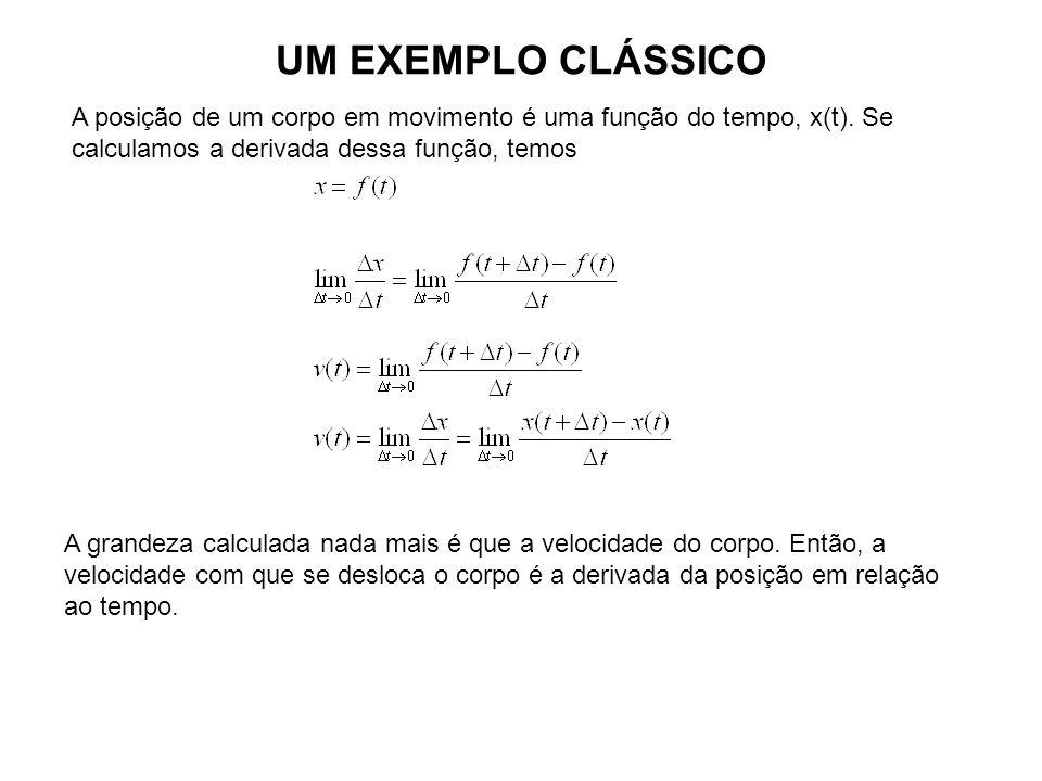 UM EXEMPLO CLÁSSICO A posição de um corpo em movimento é uma função do tempo, x(t). Se calculamos a derivada dessa função, temos.