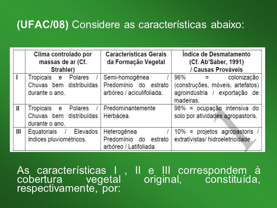 (UFAC/08) Considere as características abaixo: