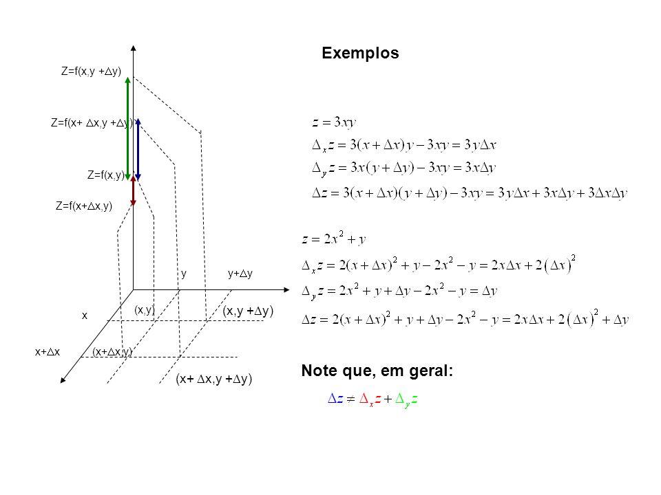 Exemplos Note que, em geral: (x,y +y) (x+ x,y +y) Z=f(x,y +y)