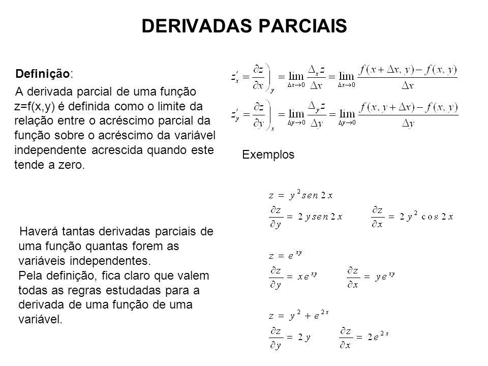 DERIVADAS PARCIAIS Definição: