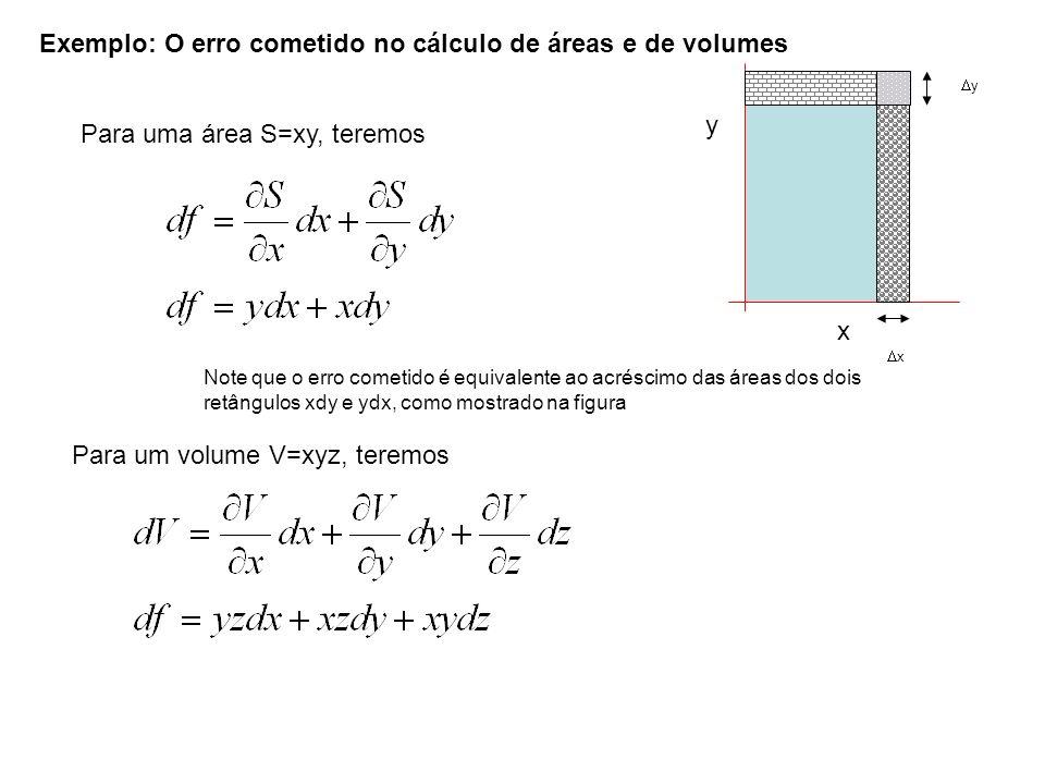 Exemplo: O erro cometido no cálculo de áreas e de volumes