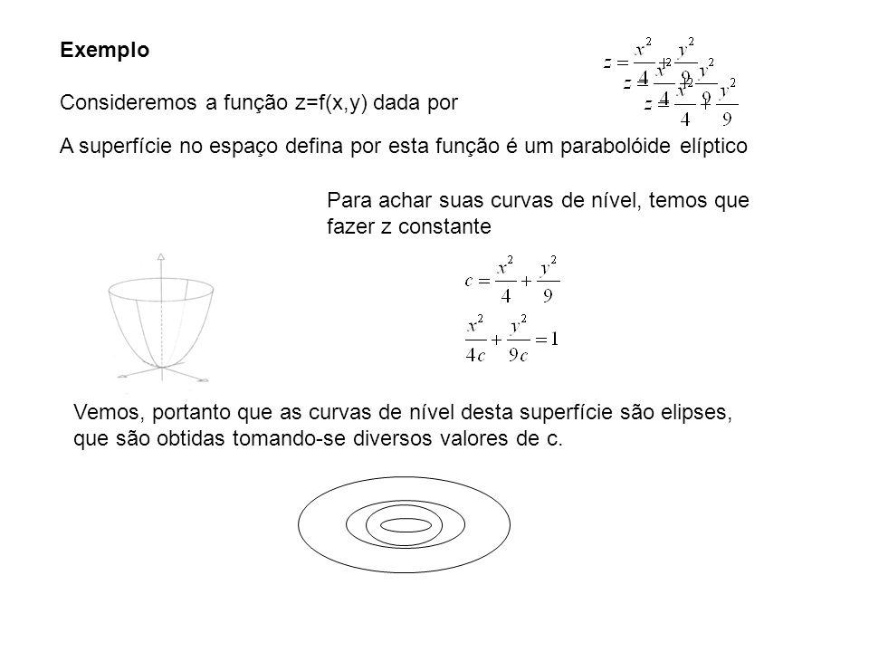Exemplo Consideremos a função z=f(x,y) dada por