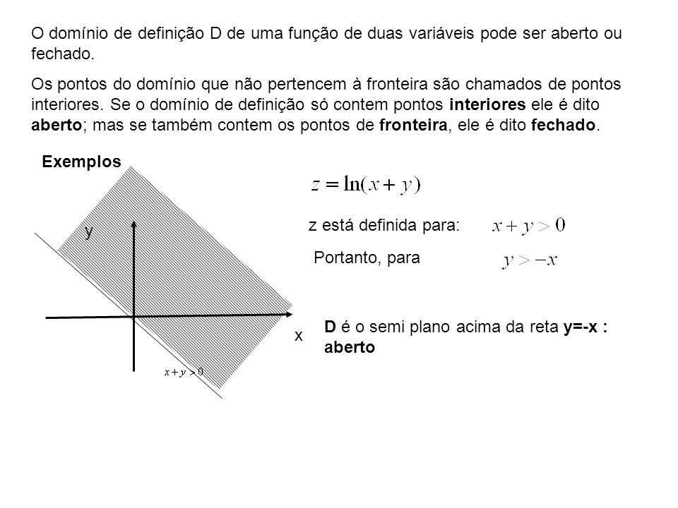O domínio de definição D de uma função de duas variáveis pode ser aberto ou fechado.