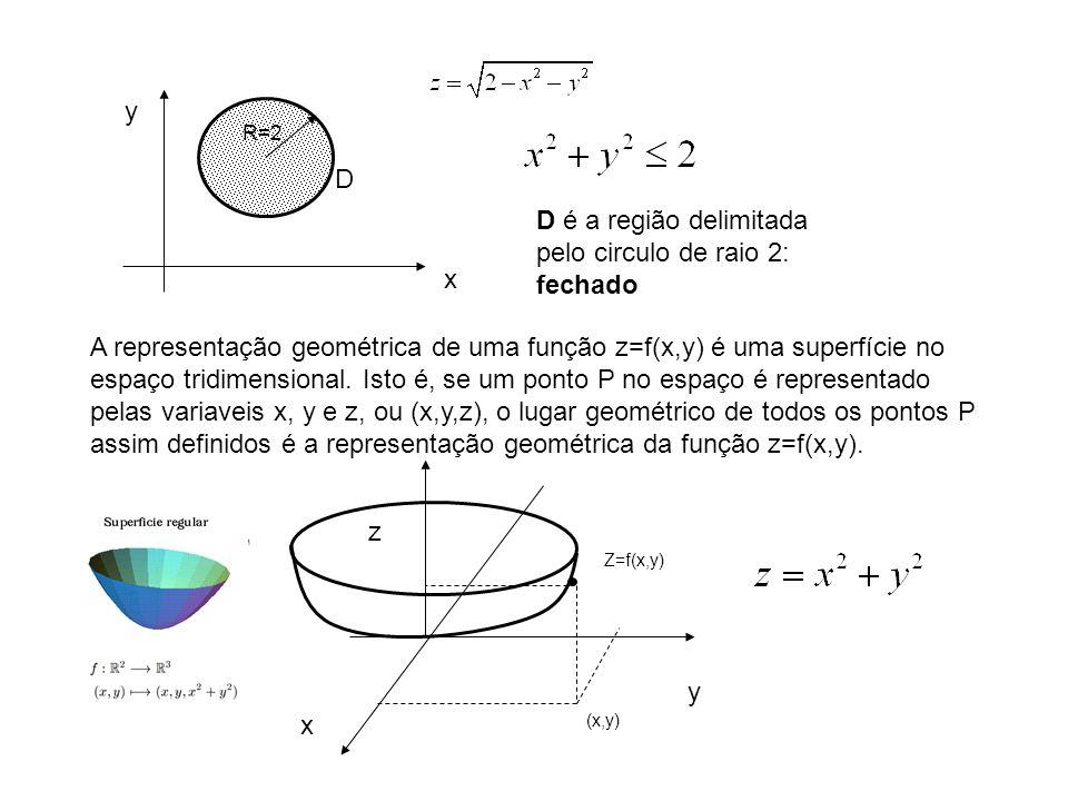 D é a região delimitada pelo circulo de raio 2: fechado