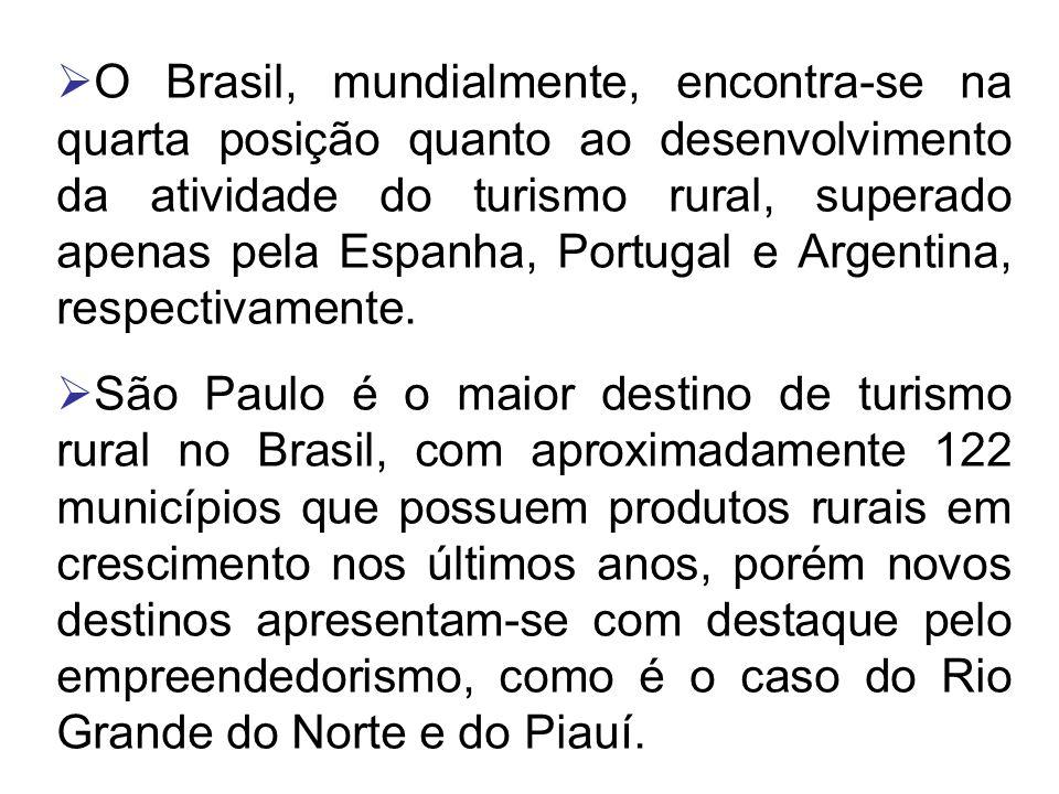 O Brasil, mundialmente, encontra-se na quarta posição quanto ao desenvolvimento da atividade do turismo rural, superado apenas pela Espanha, Portugal e Argentina, respectivamente.