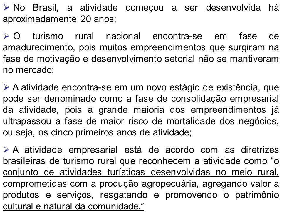 No Brasil, a atividade começou a ser desenvolvida há aproximadamente 20 anos;