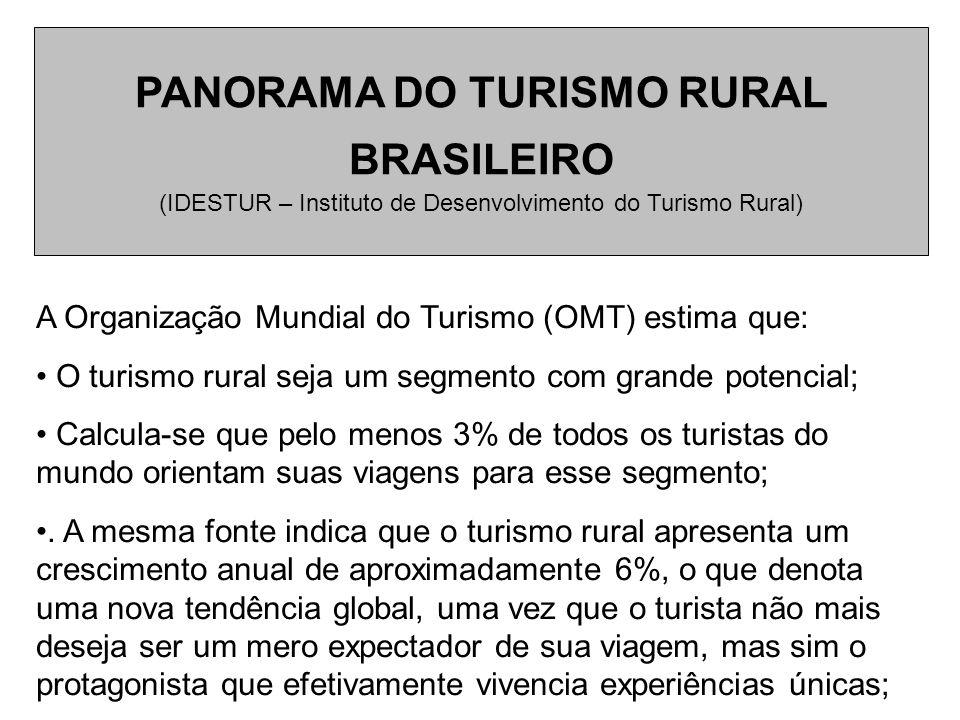 PANORAMA DO TURISMO RURAL BRASILEIRO (IDESTUR – Instituto de Desenvolvimento do Turismo Rural)