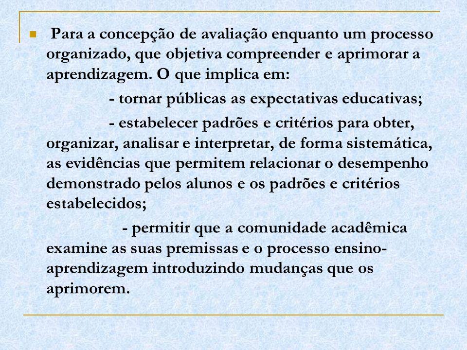 Para a concepção de avaliação enquanto um processo organizado, que objetiva compreender e aprimorar a aprendizagem. O que implica em: