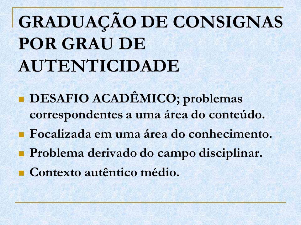 GRADUAÇÃO DE CONSIGNAS POR GRAU DE AUTENTICIDADE