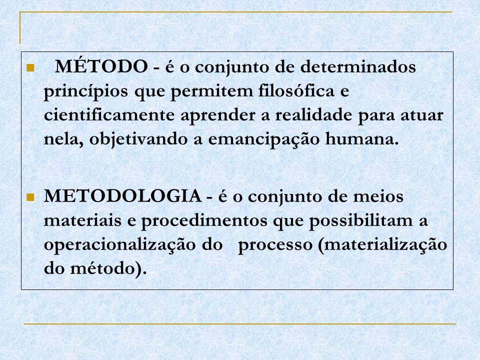 MÉTODO - é o conjunto de determinados princípios que permitem filosófica e cientificamente aprender a realidade para atuar nela, objetivando a emancipação humana.