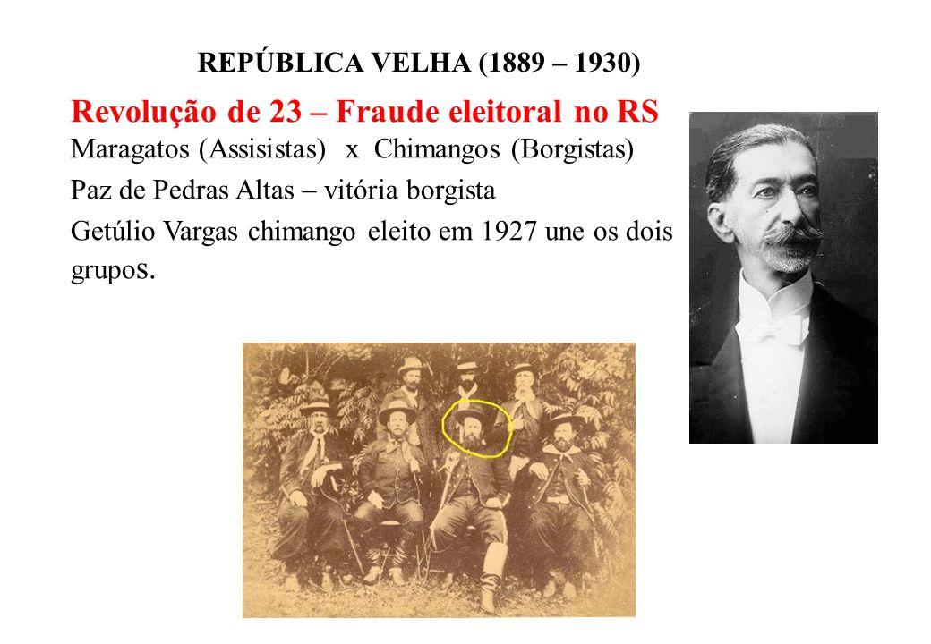 Revolução de 23 – Fraude eleitoral no RS Maragatos (Assisistas) x Chimangos (Borgistas)