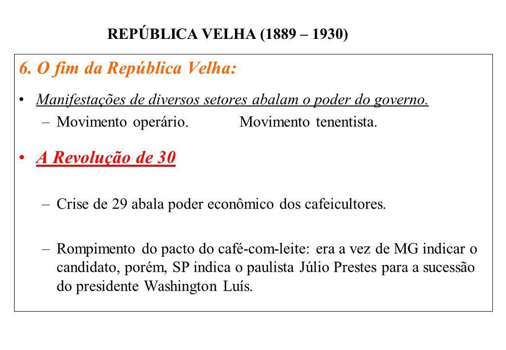 6. O fim da República Velha: