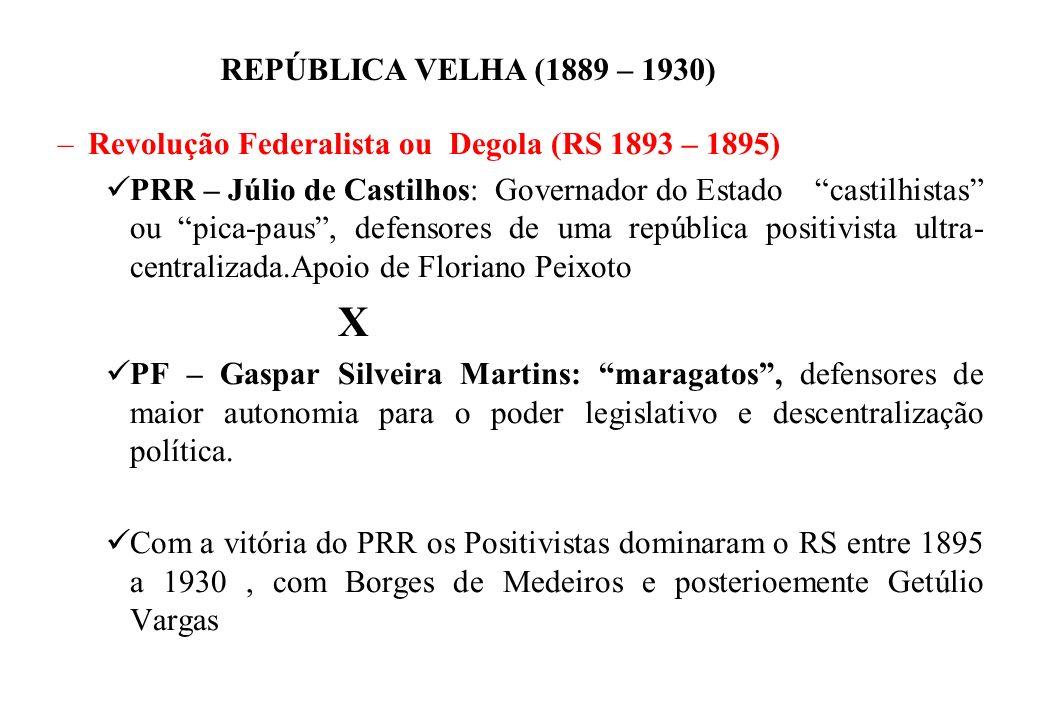 Revolução Federalista ou Degola (RS 1893 – 1895)