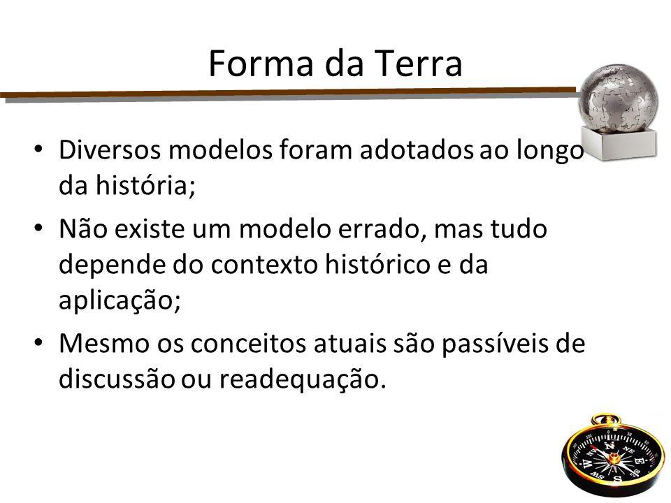Forma da Terra Diversos modelos foram adotados ao longo da história;