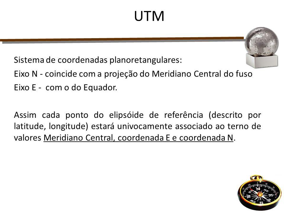 UTM Sistema de coordenadas planoretangulares: