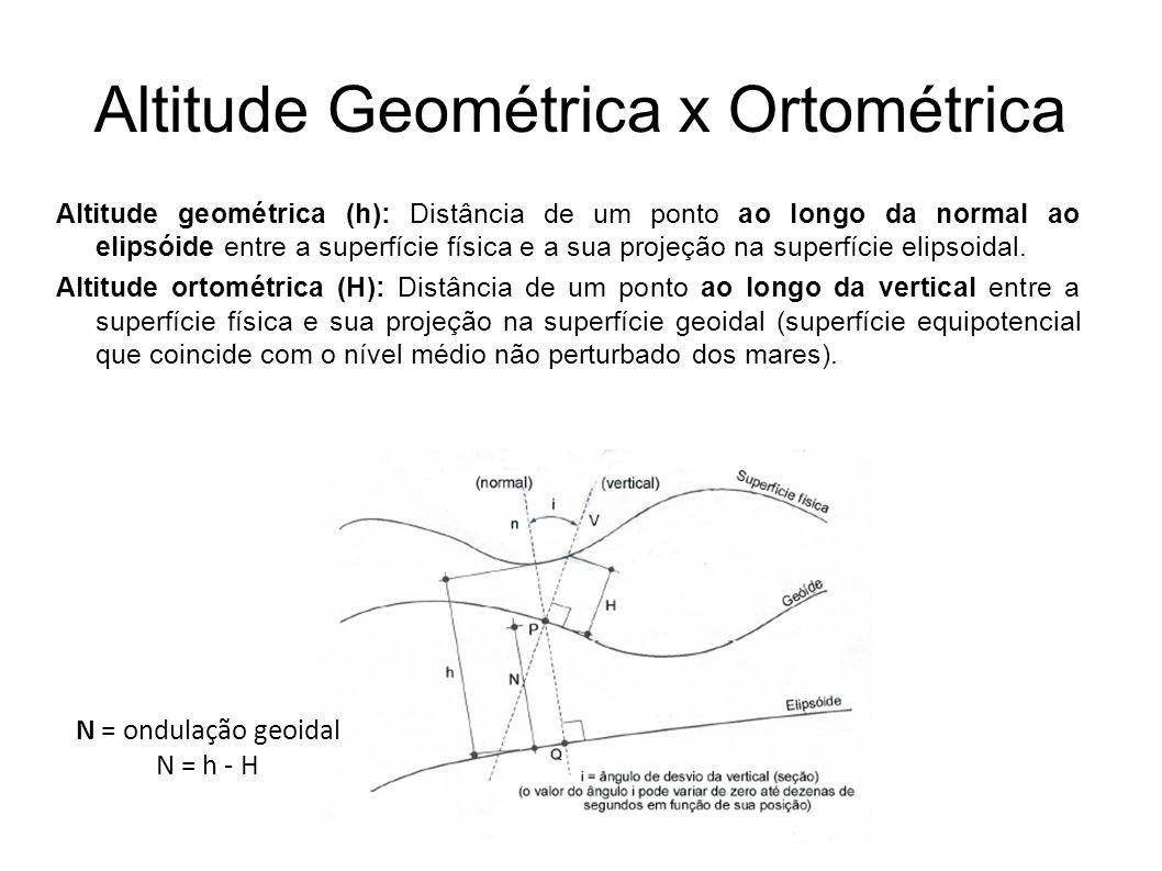Altitude Geométrica x Ortométrica